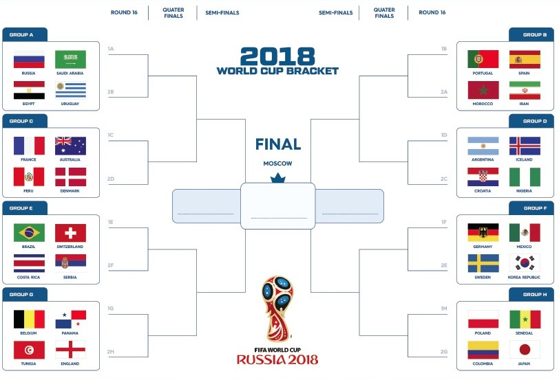 WorldCupBracket